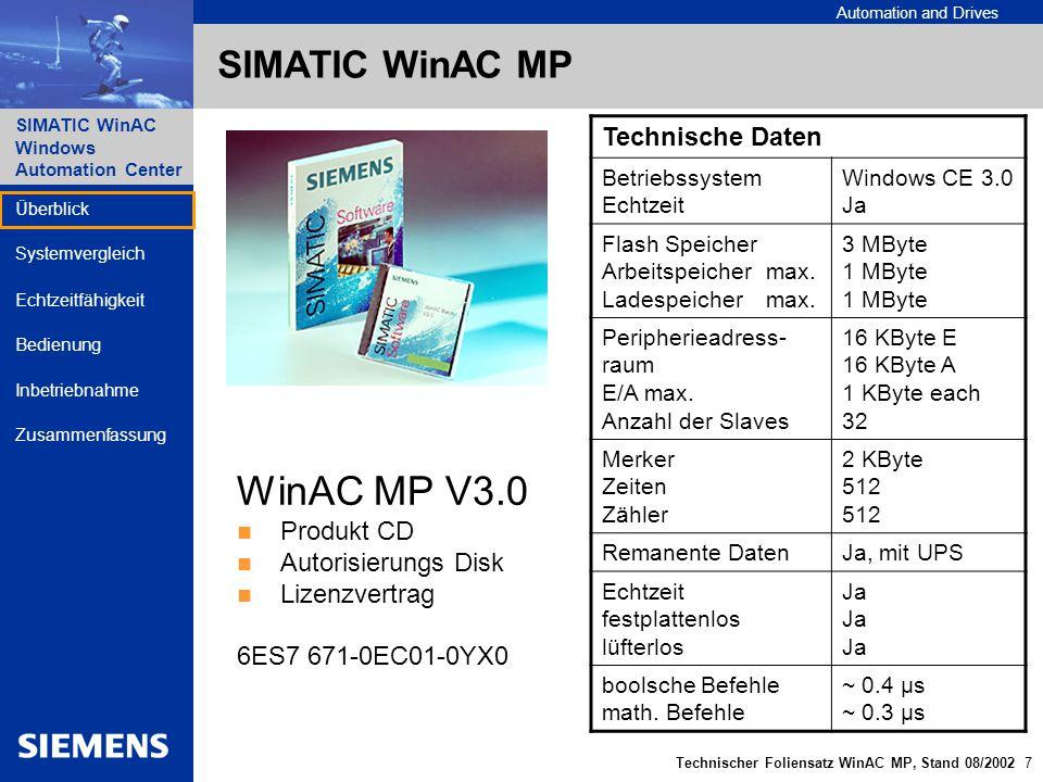 Automation and Drives SIMATIC WinAC Windows Automation Center Technischer Foliensatz WinAC MP, Stand 08/2002 8 Überblick Echtzeitfähigkeit Bedienung Inbetriebnahme Zusammenfassung Systemvergleich SIMATIC MP 370 SIMATIC MP 370 Touch 12 6AV6 545-0DA10-0AX0 SIMATIC MP 370 Tasten 12 6AV 542-0DA10-0AX0 Technische Daten Display Farben Auflösung 12.1 TFT 256 800 x 600 Schutzart Front/Rückseite IP65 / IP20 Interfaces: * RS232/TTY * RS422/485 (PROFIBUS) * Ethernet * USB 11111111 Bilder max.