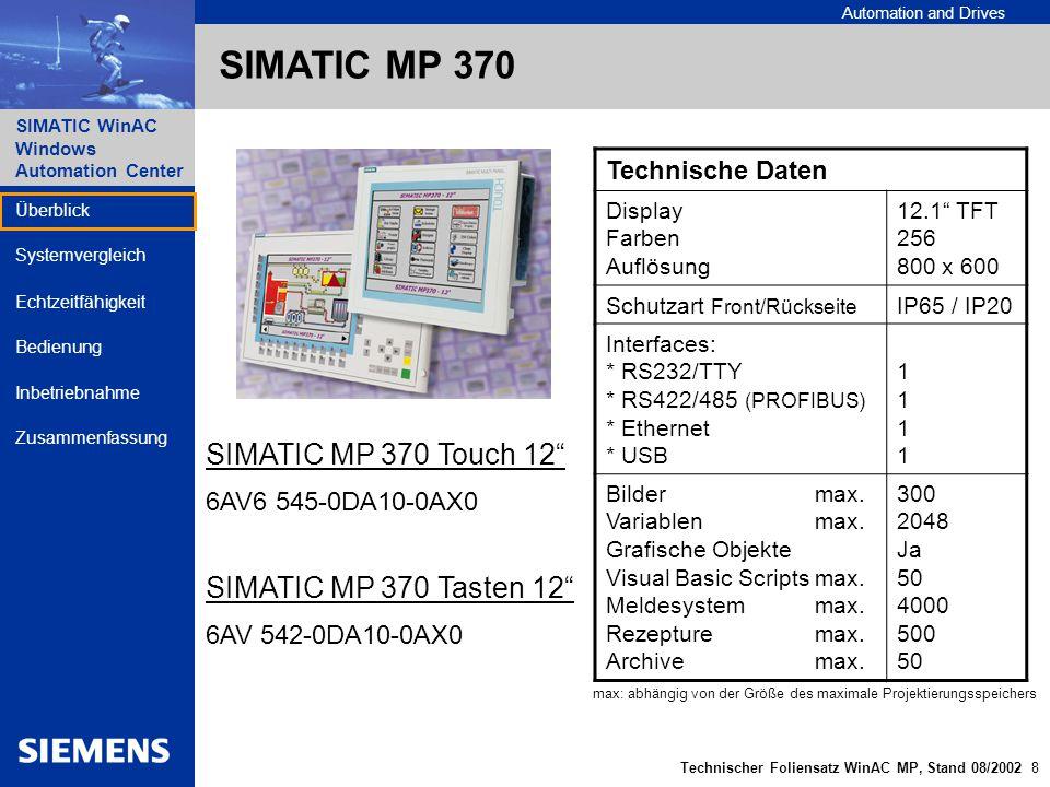 Automation and Drives SIMATIC WinAC Windows Automation Center Technischer Foliensatz WinAC MP, Stand 08/2002 9 Überblick Echtzeitfähigkeit Bedienung Inbetriebnahme Zusammenfassung Systemvergleich SIMATIC C7 raue Umgebung fertig konfiguriert unabhängige Steu- erungs und HMI Ressourcen schneller Hochlauf Basis HMI-Funktio- nalität Wiederverwendung des SPS-Know-Hows  Für kritische Prozesse Wann soll welches Produkt eingesetzt werden.