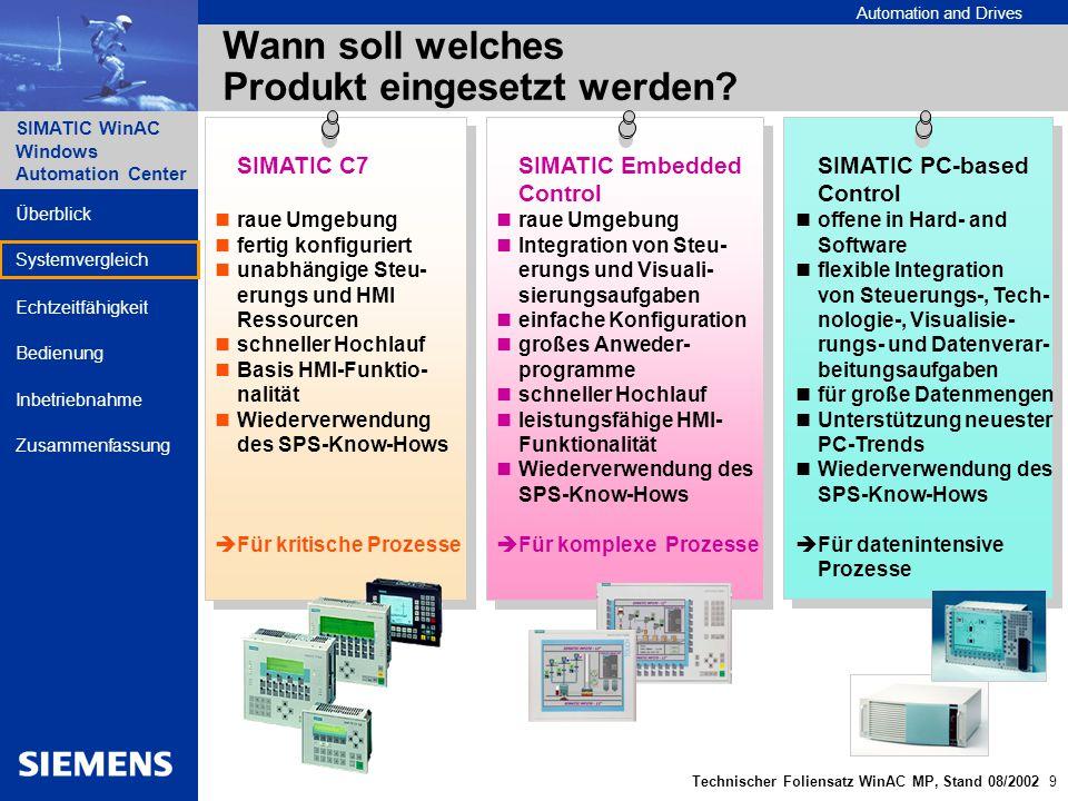 Automation and Drives SIMATIC WinAC Windows Automation Center Technischer Foliensatz WinAC MP, Stand 08/2002 10 Überblick Echtzeitfähigkeit Bedienung Inbetriebnahme Zusammenfassung Systemvergleich Echtzeitfähigkeit/Deterministik Was bedeutet Echtzeit oder Echtzeitfähigkeit .