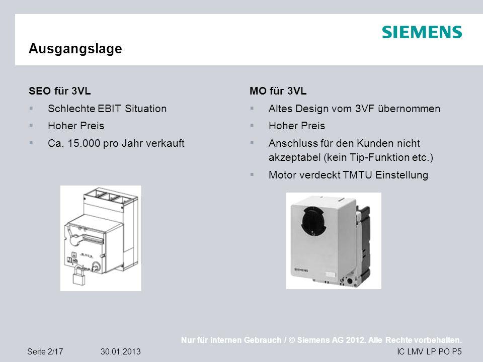 Nur für internen Gebrauch / © Siemens AG 2012. Alle Rechte vorbehalten. IC LMV LP PO P5Seite 2/1730.01.2013 Ausgangslage SEO für 3VL  Schlechte EBIT