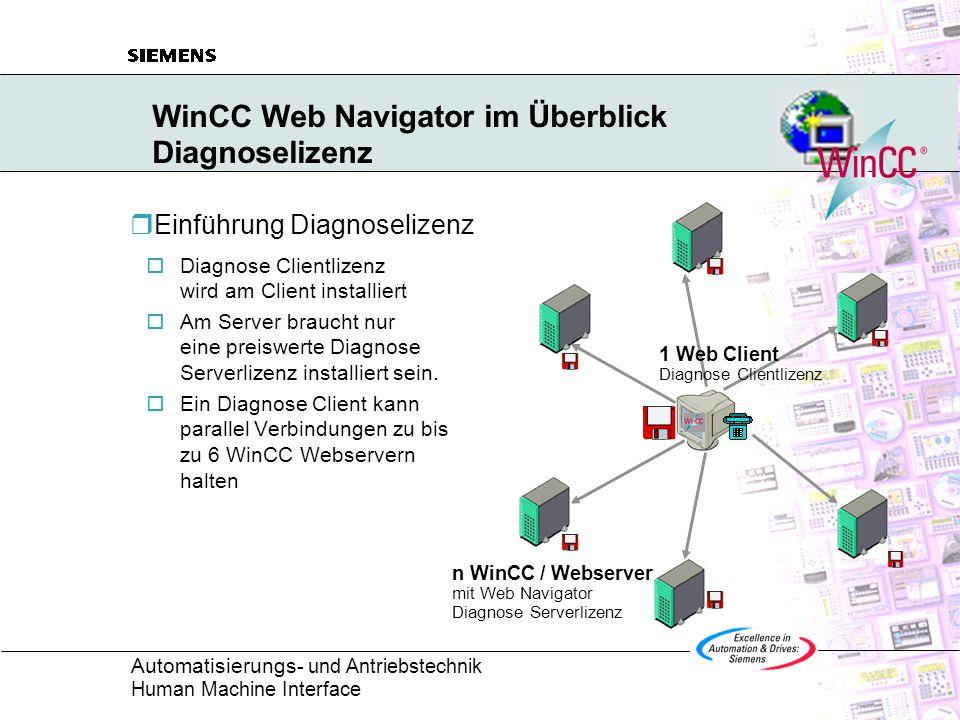 Automatisierungs - und Antriebstechnik Human Machine Interface WinCC Web Navigator im Überblick Diagnoselizenz  Einführung Diagnoselizenz  Diagnose Clientlizenz wird am Client installiert  Am Server braucht nur eine preiswerte Diagnose Serverlizenz installiert sein.
