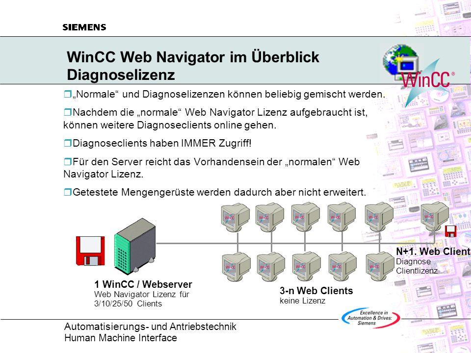 """Automatisierungs - und Antriebstechnik Human Machine Interface WinCC Web Navigator im Überblick Diagnoselizenz  """"Normale und Diagnoselizenzen können beliebig gemischt werden."""