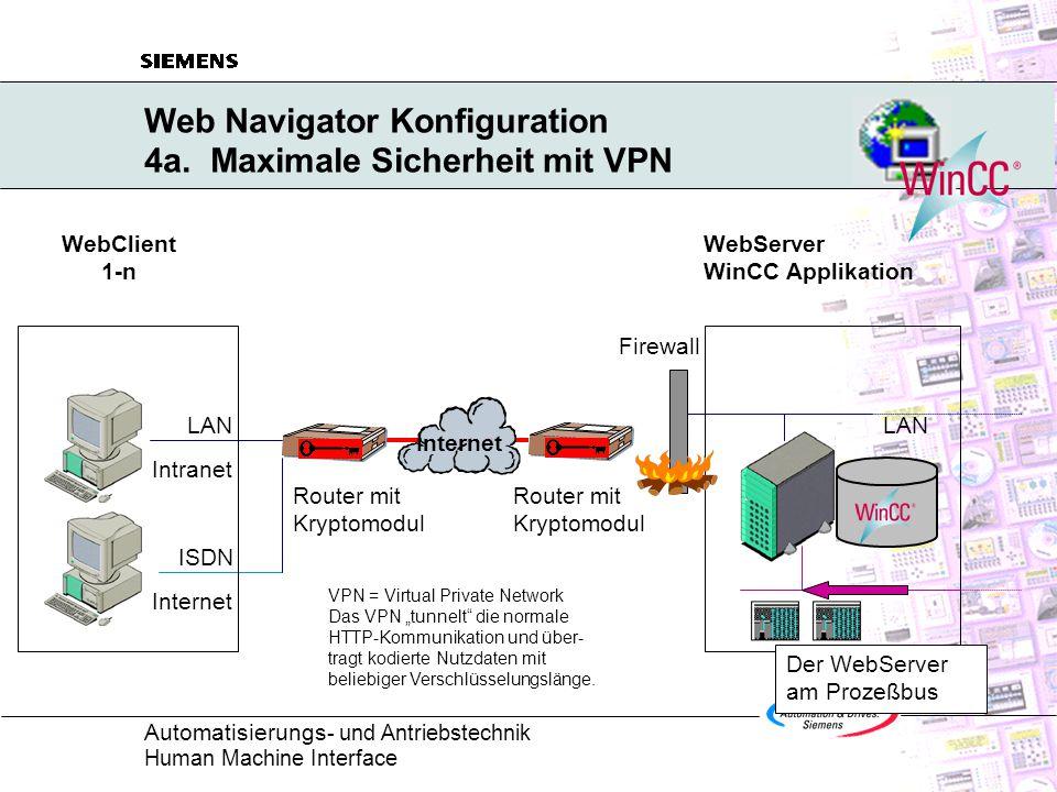 Automatisierungs - und Antriebstechnik Human Machine Interface Web Navigator Konfiguration 4a.
