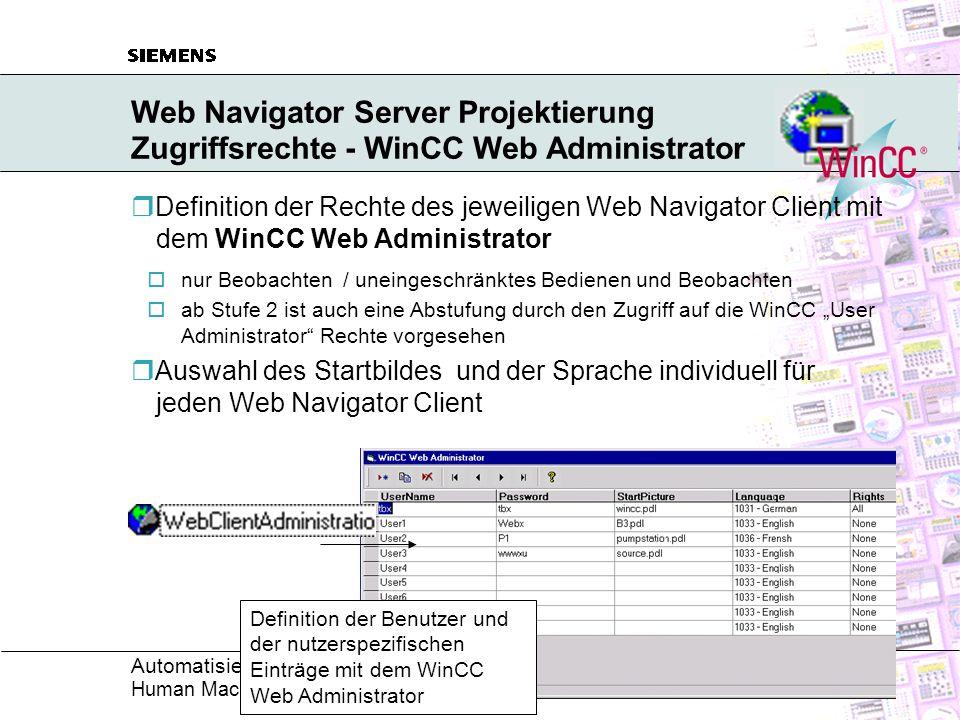 """Automatisierungs - und Antriebstechnik Human Machine Interface Web Navigator Server Projektierung Zugriffsrechte - WinCC Web Administrator  Definition der Rechte des jeweiligen Web Navigator Client mit dem WinCC Web Administrator  nur Beobachten / uneingeschränktes Bedienen und Beobachten  ab Stufe 2 ist auch eine Abstufung durch den Zugriff auf die WinCC """"User Administrator Rechte vorgesehen  Auswahl des Startbildes und der Sprache individuell für jeden Web Navigator Client Definition der Benutzer und der nutzerspezifischen Einträge mit dem WinCC Web Administrator"""