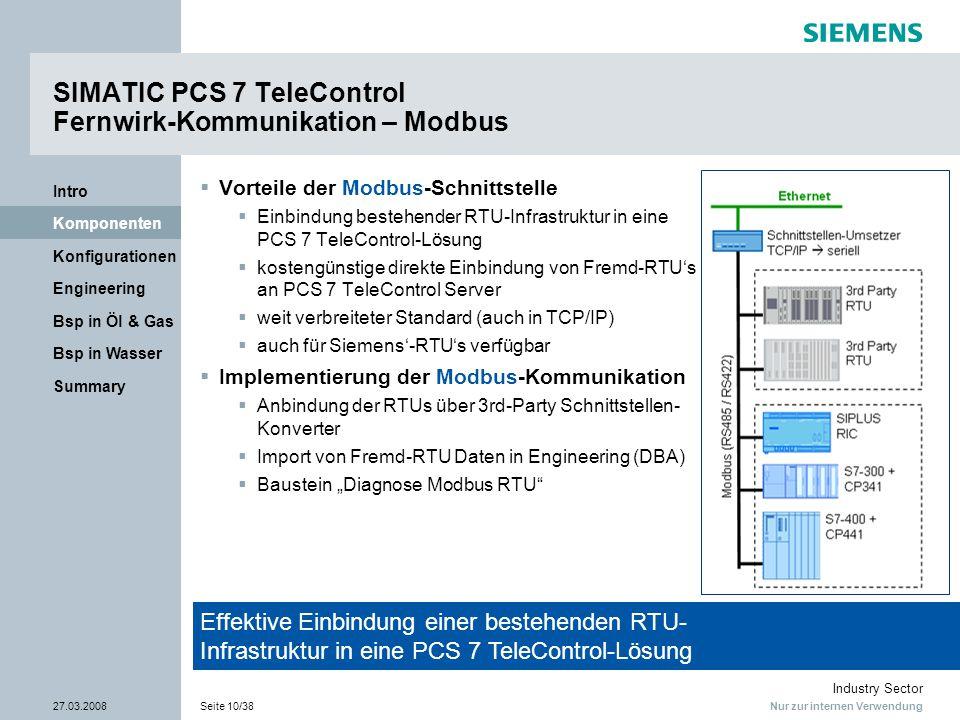 Nur zur internen Verwendung Industry Sector 27.03.2008Seite 10/38 Summary Bsp in Wasser Bsp in Öl & Gas Engineering Konfigurationen Komponenten Intro