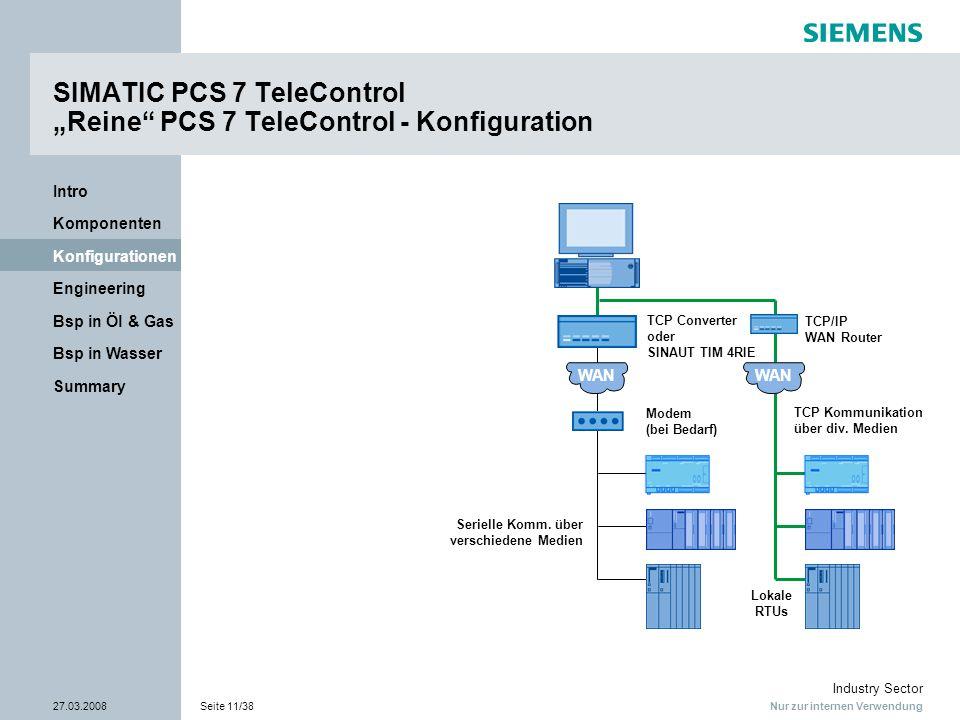Nur zur internen Verwendung Industry Sector 27.03.2008Seite 11/38 Summary Bsp in Wasser Bsp in Öl & Gas Engineering Konfigurationen Komponenten Intro