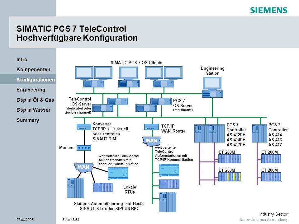 Nur zur internen Verwendung Industry Sector 27.03.2008Seite 13/38 Summary Bsp in Wasser Bsp in Öl & Gas Engineering Konfigurationen Komponenten Intro