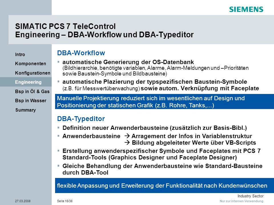 Nur zur internen Verwendung Industry Sector 27.03.2008Seite 15/38 Summary Bsp in Wasser Bsp in Öl & Gas Engineering Konfigurationen Komponenten Intro