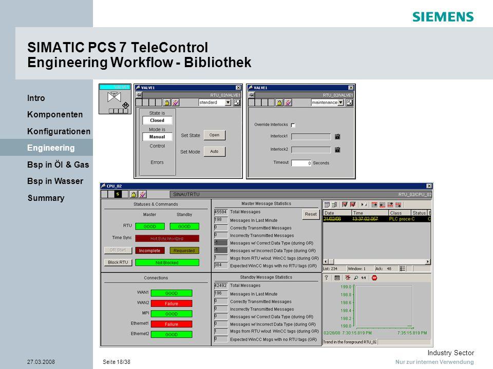 Nur zur internen Verwendung Industry Sector 27.03.2008Seite 18/38 Summary Bsp in Wasser Bsp in Öl & Gas Engineering Konfigurationen Komponenten Intro