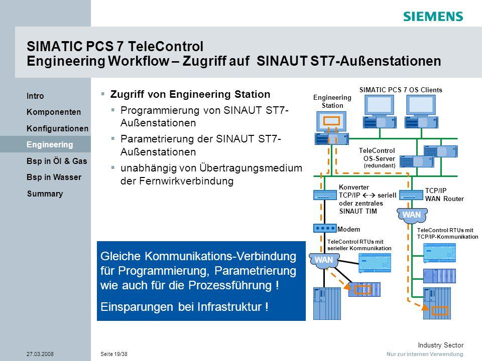 Nur zur internen Verwendung Industry Sector 27.03.2008Seite 19/38 Summary Bsp in Wasser Bsp in Öl & Gas Engineering Konfigurationen Komponenten Intro