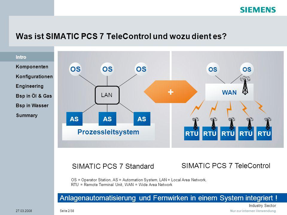 Nur zur internen Verwendung Industry Sector 27.03.2008Seite 13/38 Summary Bsp in Wasser Bsp in Öl & Gas Engineering Konfigurationen Komponenten Intro SIMATIC PCS 7 TeleControl Hochverfügbare Konfiguration SIMATIC PCS 7 OS Clients TeleControl OS-Server (dedicated oder double channel) Engineering Station PCS 7 Controller AS 412FH AS 414FH AS 417FH ET 200M PCS 7 Controller AS 414 AS 416 AS 417 TCP/IP WAN Router weit verteilte TeleControl Außenstationen mit TCP/IP-Kommunikation weit verteilte TeleControl Außenstationen mit serieller Kommunikation Konverter TCP/IP  seriell oder zentrales SINAUT TIM Modem Stations-Automatisierung auf Basis SINAUT ST7 oder SIPLUS RIC PCS 7 OS-Server (redundant) Lokale RTUs WAN