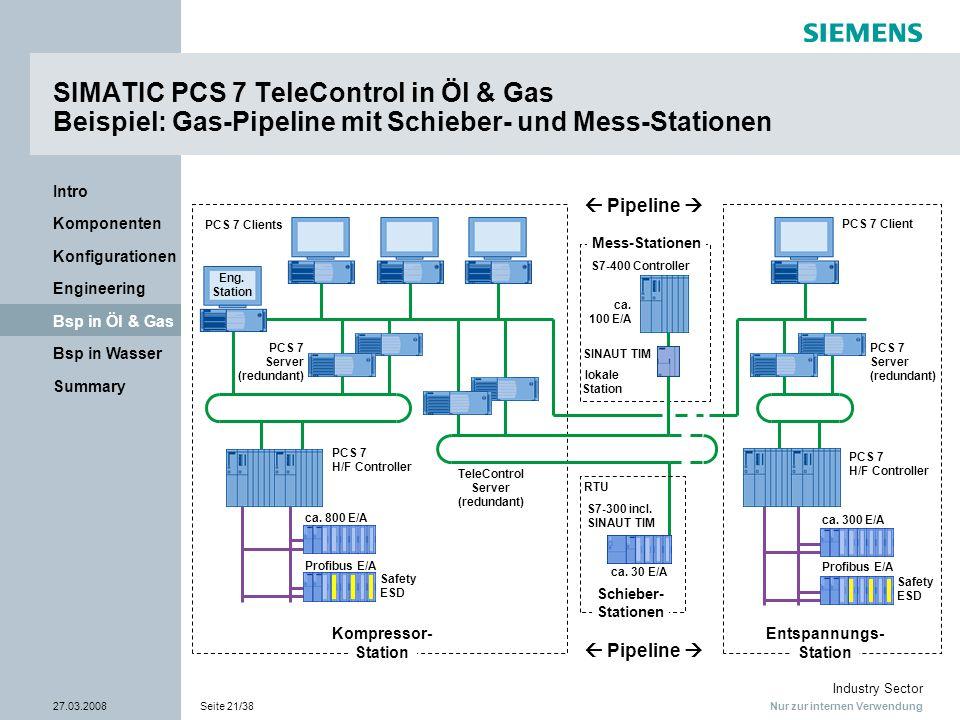 Nur zur internen Verwendung Industry Sector 27.03.2008Seite 21/38 Summary Bsp in Wasser Bsp in Öl & Gas Engineering Konfigurationen Komponenten Intro