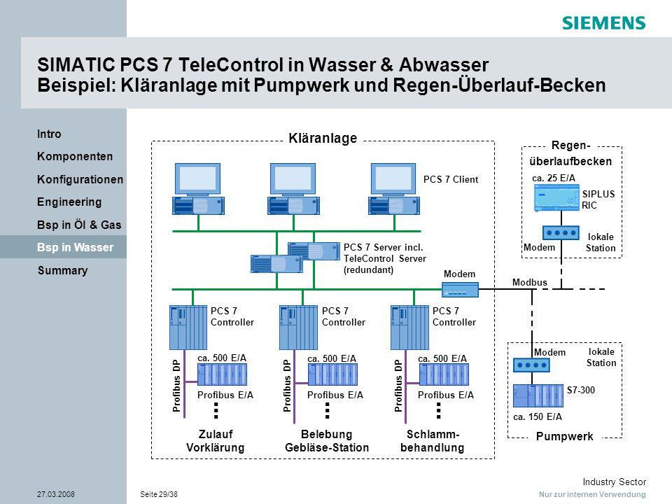 Nur zur internen Verwendung Industry Sector 27.03.2008Seite 29/38 Summary Bsp in Wasser Bsp in Öl & Gas Engineering Konfigurationen Komponenten Intro