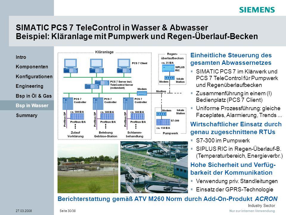 Nur zur internen Verwendung Industry Sector 27.03.2008Seite 30/38 Summary Bsp in Wasser Bsp in Öl & Gas Engineering Konfigurationen Komponenten Intro