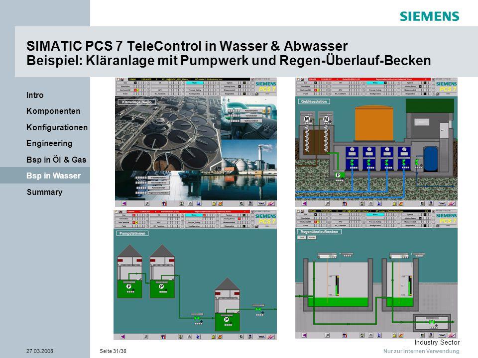 Nur zur internen Verwendung Industry Sector 27.03.2008Seite 31/38 Summary Bsp in Wasser Bsp in Öl & Gas Engineering Konfigurationen Komponenten Intro