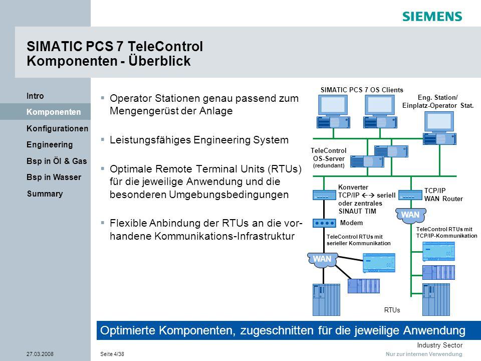 Nur zur internen Verwendung Industry Sector 27.03.2008Seite 5/38 Summary Bsp in Wasser Bsp in Öl & Gas Engineering Konfigurationen Komponenten Intro SIMATIC PCS 7 TeleControl Komponenten für Remote Terminal Units (RTUs)  Kleine RTU: typisch bis zu ca.