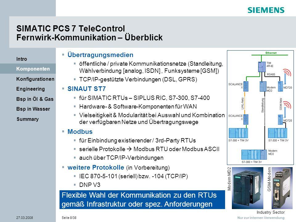 Nur zur internen Verwendung Industry Sector 27.03.2008Seite 8/38 Summary Bsp in Wasser Bsp in Öl & Gas Engineering Konfigurationen Komponenten Intro S