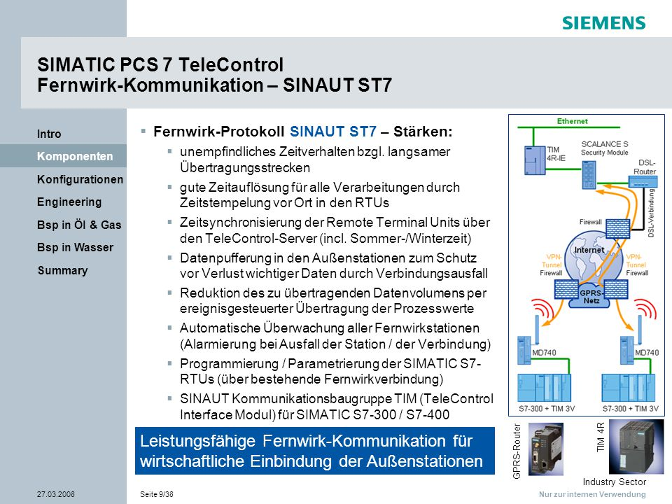 """Nur zur internen Verwendung Industry Sector 27.03.2008Seite 10/38 Summary Bsp in Wasser Bsp in Öl & Gas Engineering Konfigurationen Komponenten Intro SIMATIC PCS 7 TeleControl Fernwirk-Kommunikation – Modbus  Vorteile der Modbus-Schnittstelle  Einbindung bestehender RTU-Infrastruktur in eine PCS 7 TeleControl-Lösung  kostengünstige direkte Einbindung von Fremd-RTU's an PCS 7 TeleControl Server  weit verbreiteter Standard (auch in TCP/IP)  auch für Siemens'-RTU's verfügbar  Implementierung der Modbus-Kommunikation  Anbindung der RTUs über 3rd-Party Schnittstellen- Konverter  Import von Fremd-RTU Daten in Engineering (DBA)  Baustein """"Diagnose Modbus RTU Effektive Einbindung einer bestehenden RTU- Infrastruktur in eine PCS 7 TeleControl-Lösung"""