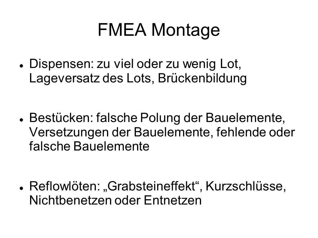 FMEA Montage Dispensen: zu viel oder zu wenig Lot, Lageversatz des Lots, Brückenbildung Bestücken: falsche Polung der Bauelemente, Versetzungen der Ba