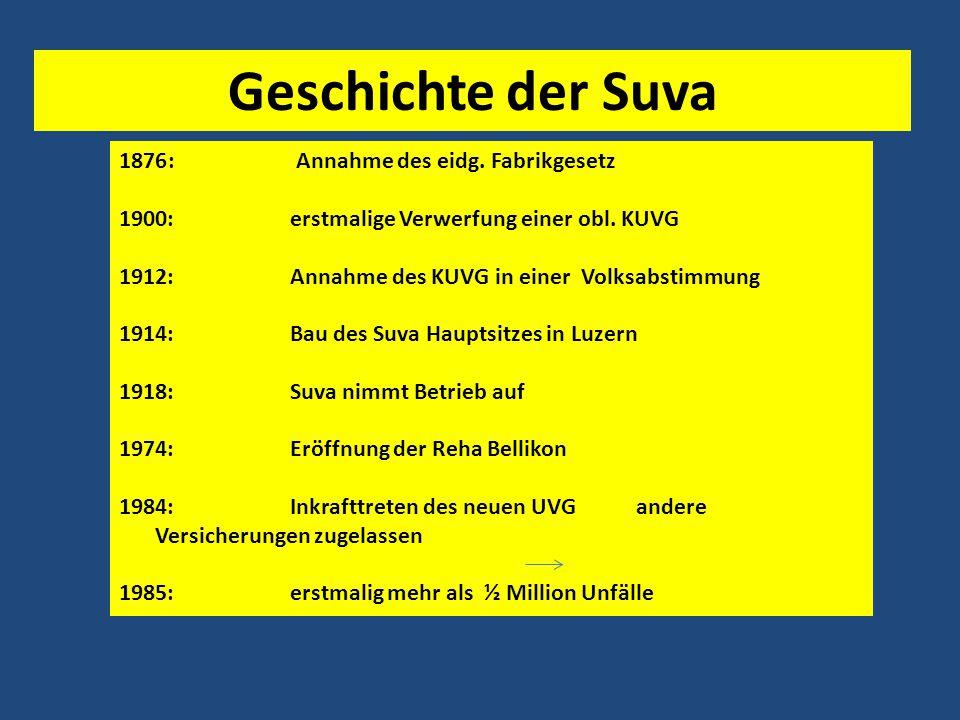 Geschichte der Suva 1876: Annahme des eidg.Fabrikgesetz 1900: erstmalige Verwerfung einer obl.
