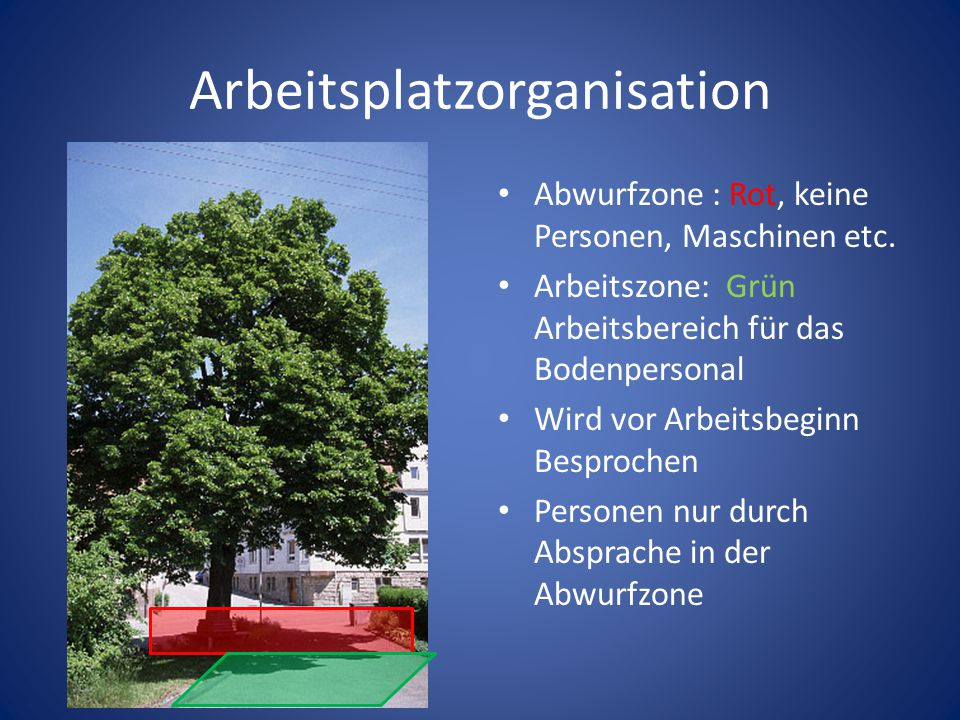 Arbeitsplatzorganisation Abwurfzone : Rot, keine Personen, Maschinen etc. Arbeitszone: Grün Arbeitsbereich für das Bodenpersonal Wird vor Arbeitsbegin