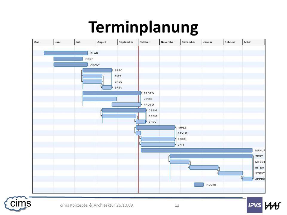 cims Konzepte & Architektur 26.10.09 12 cims Terminplanung