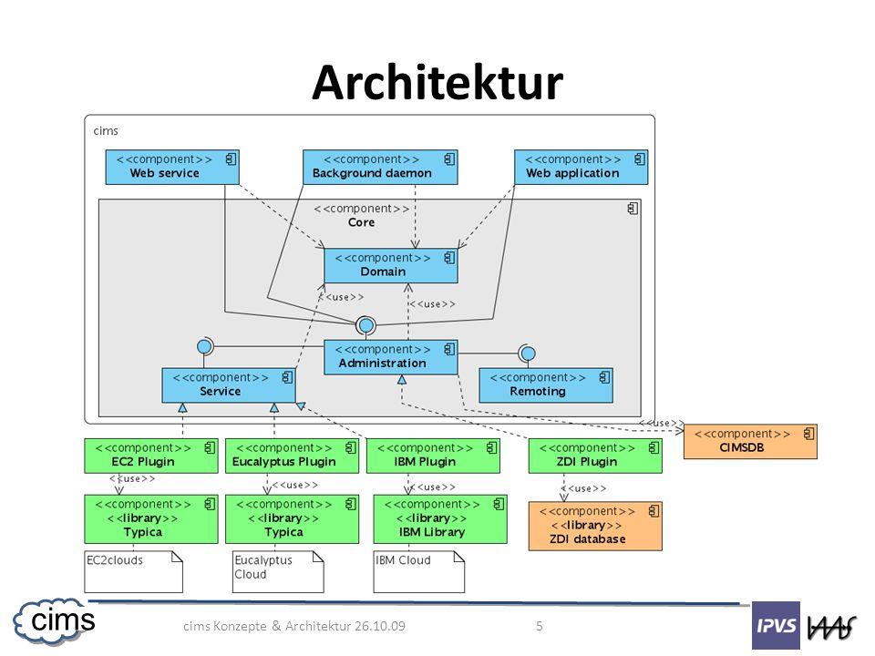 cims Konzepte & Architektur 26.10.09 5 cims Architektur