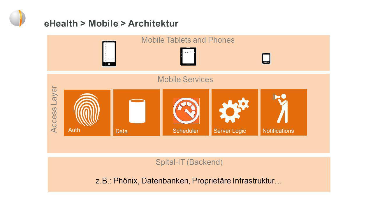 eHealth > Mobile > Architektur Mobile Services Access Layer Mobile Tablets and Phones Spital-IT (Backend) z.B.: Phönix, Datenbanken, Proprietäre Infrastruktur…