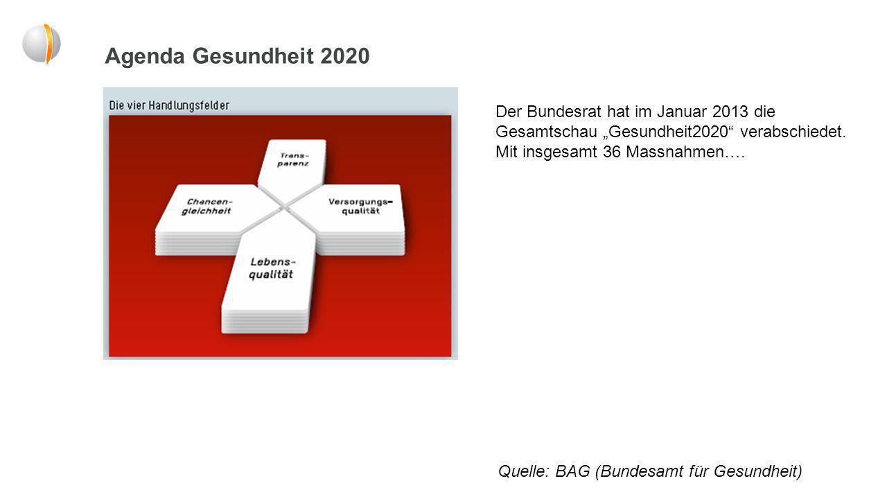 """Agenda Gesundheit 2020 Quelle: BAG (Bundesamt für Gesundheit) Der Bundesrat hat im Januar 2013 die Gesamtschau """"Gesundheit2020 verabschiedet."""