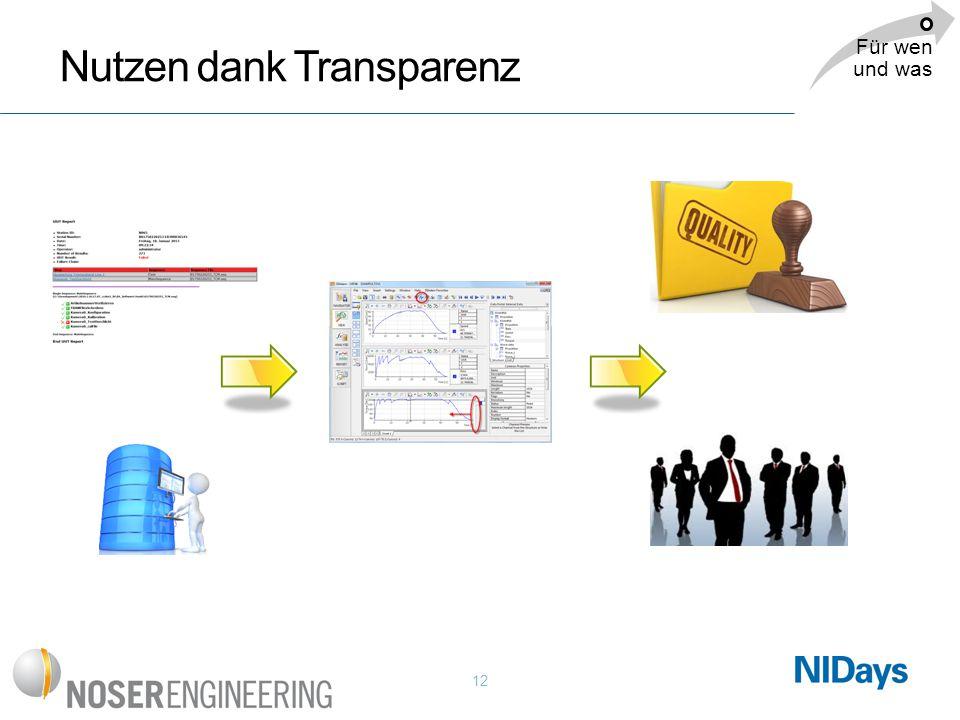 12 Nutzen dank Transparenz Für wen und was