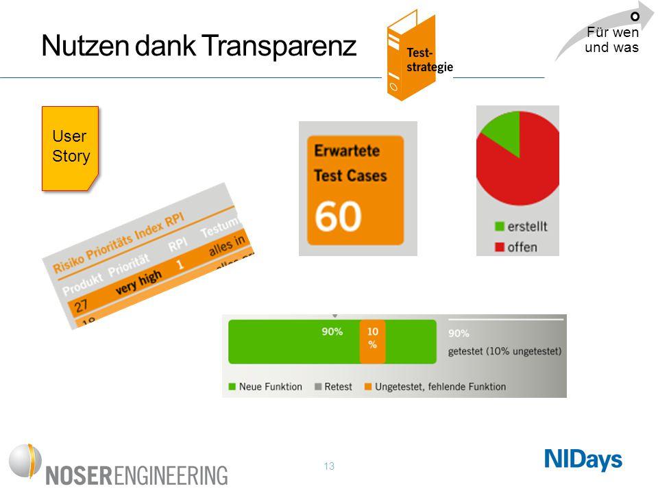 13 Nutzen dank Transparenz User Story Für wen und was