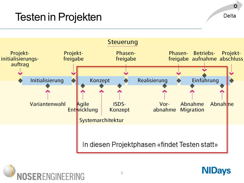 8 Testen in Projekten In diesen Projektphasen «findet Testen statt» Delta