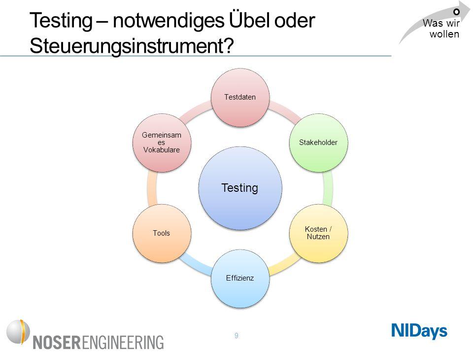 9 Testing – notwendiges Übel oder Steuerungsinstrument? Testing TestdatenStakeholder Kosten / Nutzen EffizienzTools Gemeinsam es Vokabulare Was wir wo