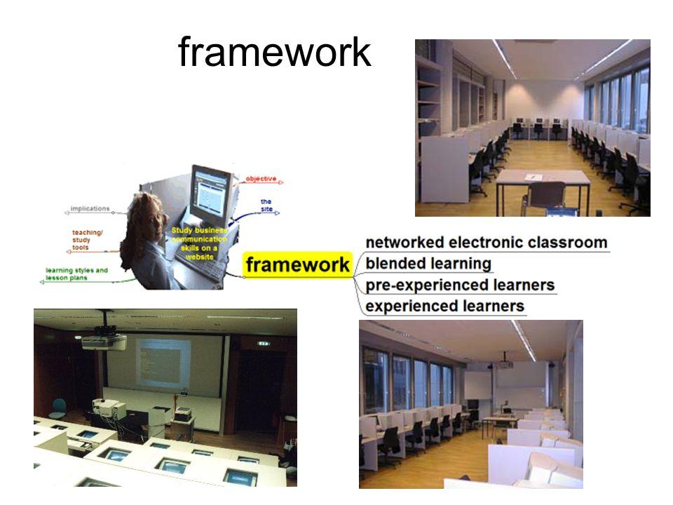 Projekt Projektmanagement Software