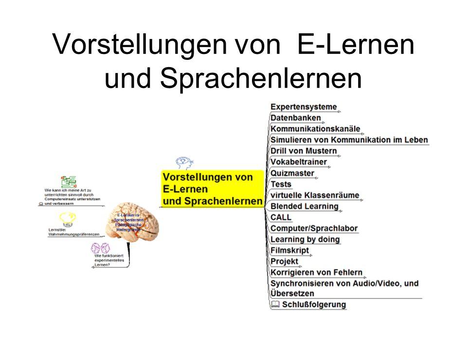 Vorstellungen von E-Lernen und Sprachenlernen