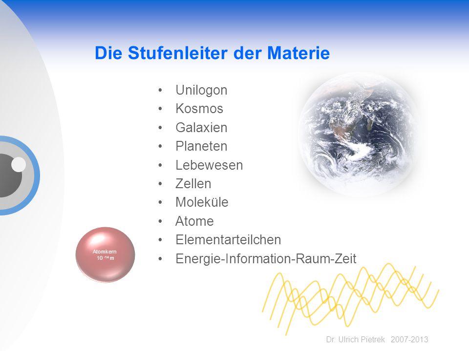 Dr. Ulrich Pietrek 2007-2013 Die Stufenleiter der Materie Unilogon Kosmos Galaxien Planeten Lebewesen Zellen Moleküle Atome Elementarteilchen Energie-