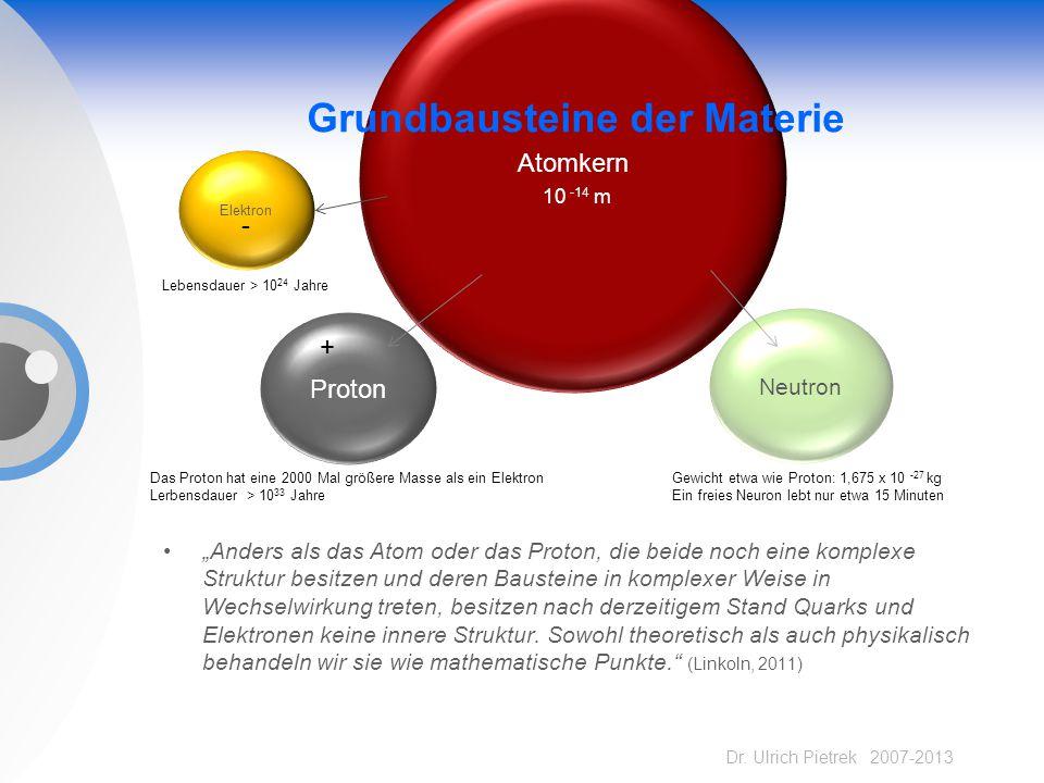 """Dr. Ulrich Pietrek 2007-2013 """"Anders als das Atom oder das Proton, die beide noch eine komplexe Struktur besitzen und deren Bausteine in komplexer Wei"""