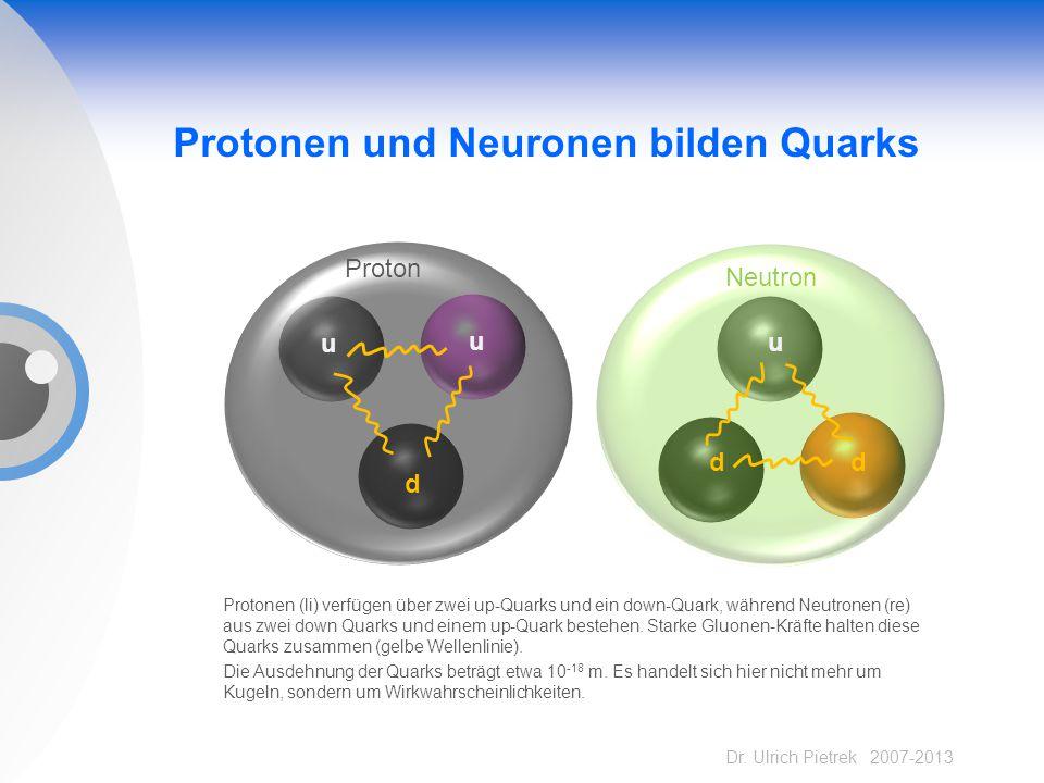 Dr. Ulrich Pietrek 2007-2013 Protonen (li) verfügen über zwei up-Quarks und ein down-Quark, während Neutronen (re) aus zwei down Quarks und einem up-Q