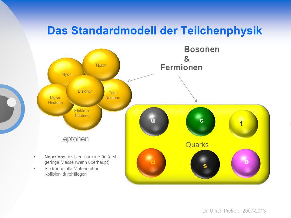 Dr. Ulrich Pietrek 2007-2013 Das Standardmodell der Teilchenphysik Quarks u c s d Elektron- Neutrino Tau- Neutrino Myon Tauon Myon- Neutrino Elektron