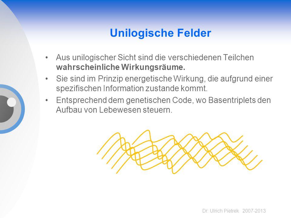 Dr. Ulrich Pietrek 2007-2013 Unilogische Felder Aus unilogischer Sicht sind die verschiedenen Teilchen wahrscheinliche Wirkungsräume. Sie sind im Prin