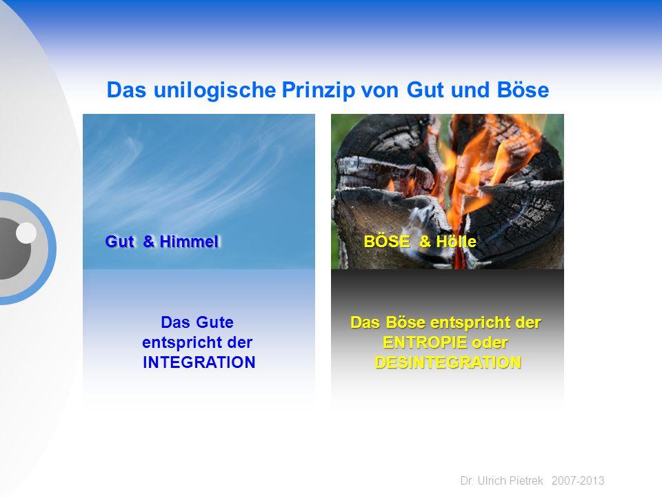 Dr. Ulrich Pietrek 2007-2013 Das unilogische Prinzip von Gut und Böse BÖSE & Hölle Gut & Himmel Das Böse entspricht der ENTROPIE oder DESINTEGRATION D