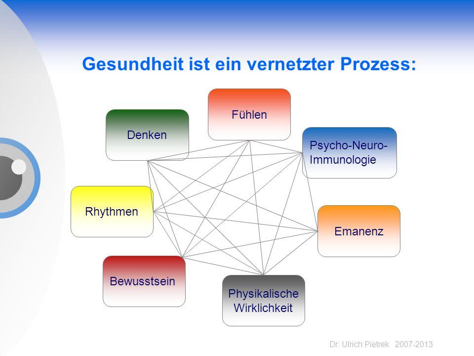Dr. Ulrich Pietrek 2007-2013 Gesundheit ist ein vernetzter Prozess: Denken Fühlen Physikalische Wirklichkeit Bewusstsein Rhythmen Psycho-Neuro- Immuno