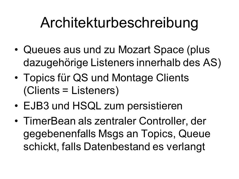 Architekturbeschreibung Queues aus und zu Mozart Space (plus dazugehörige Listeners innerhalb des AS) Topics für QS und Montage Clients (Clients = Listeners) EJB3 und HSQL zum persistieren TimerBean als zentraler Controller, der gegebenenfalls Msgs an Topics, Queue schickt, falls Datenbestand es verlangt