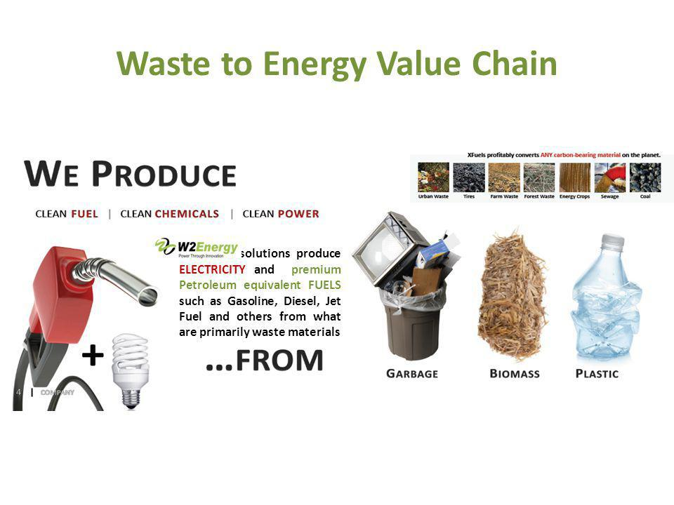 Waste to Energy Value Chain solutions produce ELECTRICITY and premium Petroleum equivalent FUELS such as Gasoline, Diesel, Jet Fuel and others from wh