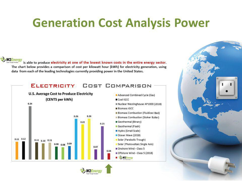 Generation Cost Analysis Power