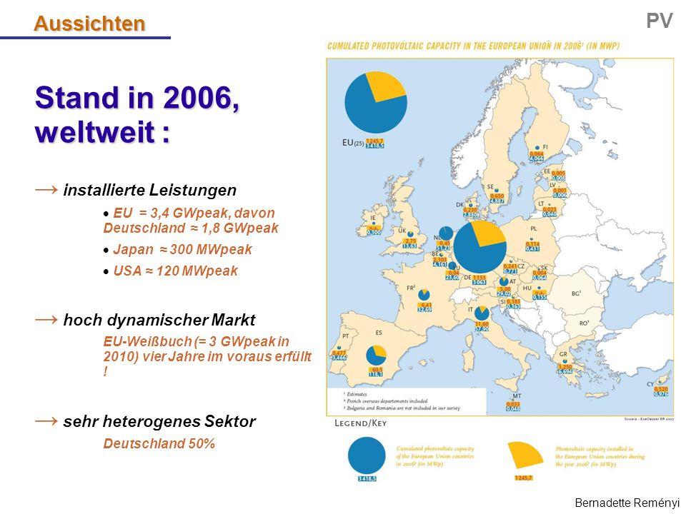 Potential → hohe Einstrahlung in Spanien, Italien, Griechenland = bedeutendes Potential zu entwickeln .