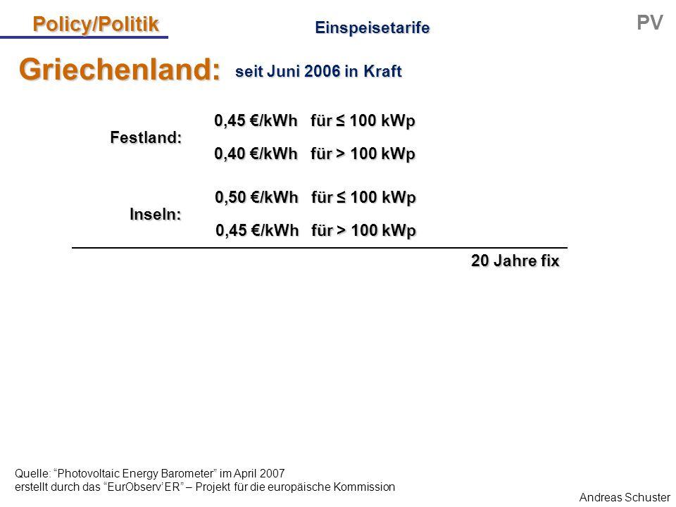 """Andreas Schuster Policy/Politik PV Griechenland: Einspeisetarife 0,45 €/kWh für ≤ 100 kWp 20 Jahre fix Quelle: """"Photovoltaic Energy Barometer"""" im Apri"""