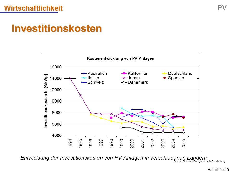 Investitionskosten Hamit Güclü Wirtschaftlichkeit PV Quelle:Skriprum Energiewirtschaftvertiefung
