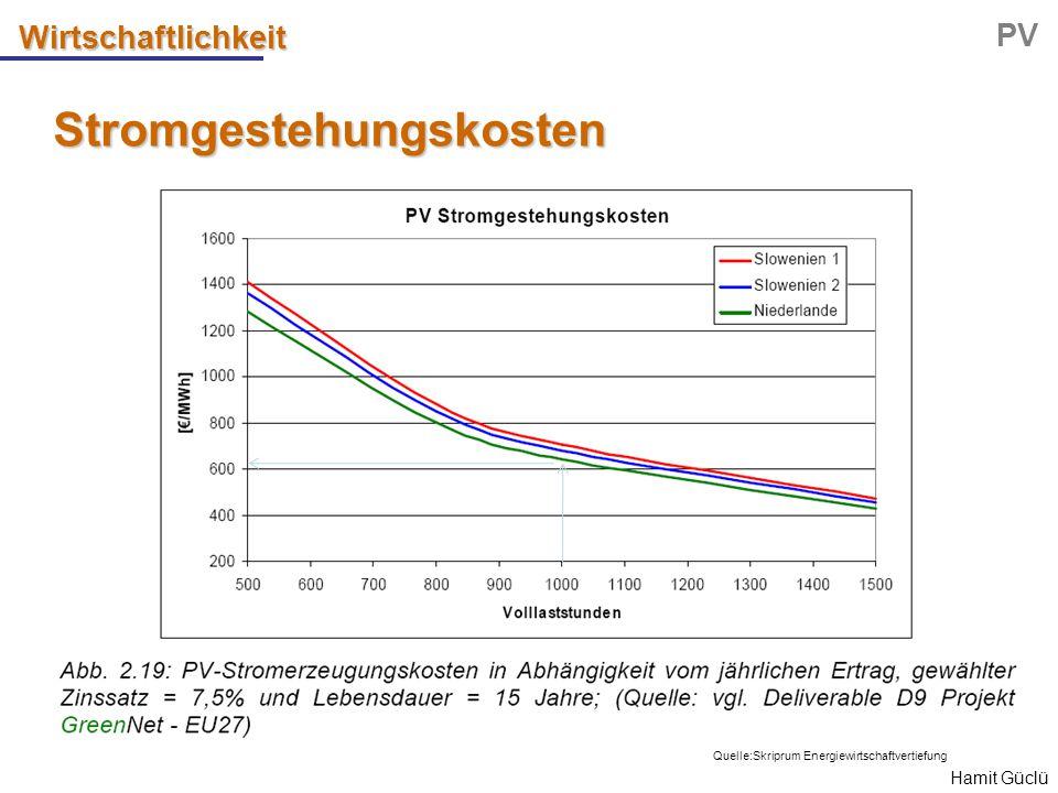 Stromgestehungskosten Hamit Güclü Wirtschaftlichkeit PV Quelle:Skriprum Energiewirtschaftvertiefung