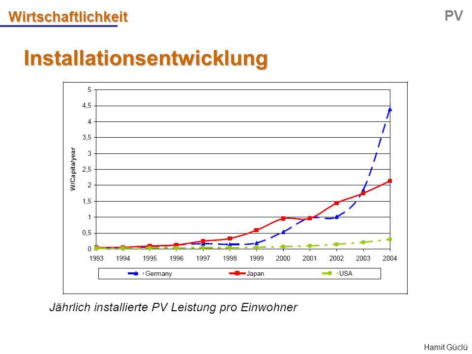 Installationsentwicklung Hamit Güclü Wirtschaftlichkeit PV